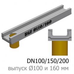 Лотки BGF бетонные с вертикальным водоcливом
