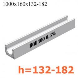2. BGU Универсальные бетонные лотки DN100 с уклоном 0,5 %