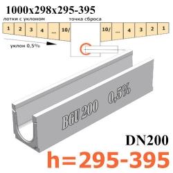 Лотки водоотводные бетонные BGU DN200 с уклоном