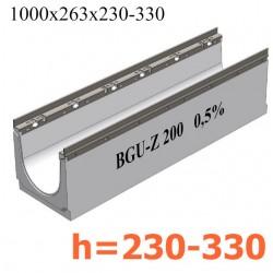 Чертеж1: Лотки BGU-Z DN200 с уклоном 0,5%