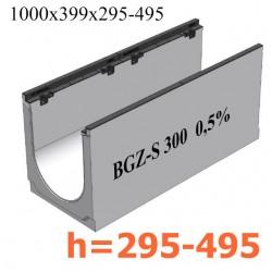 Чертеж 1: Лотки BGZ-S DN300 с уклоном