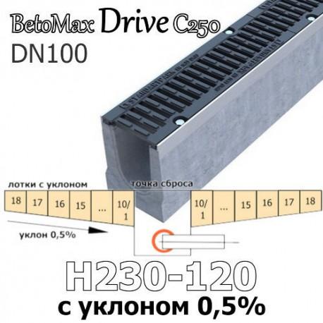 Лоток BetoMax Drive DN100 с уклоном 0,5% с решеткой, кл. C,D,E
