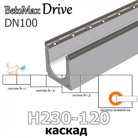 BetoMax Drive DN100 каскады