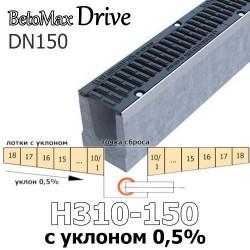 BetoMax Drive DN150 с уклоном 0,5% с решеткой, кл. C,D,E