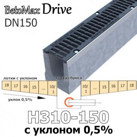 Лотки BetoMax Drive DN150 с уклоном 0,5% с решеткой, кл. C,D,E