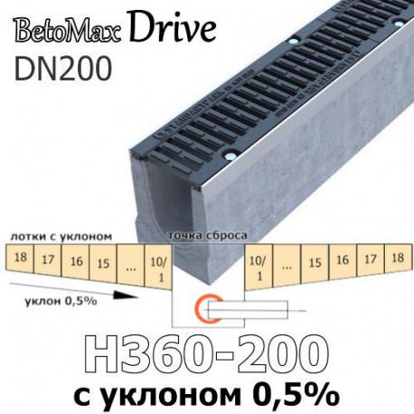 Лотки BetoMax Drive DN200 с уклоном 0,5% с решеткой, кл. C,D,E
