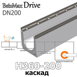 Бетонные лотки BetoMax Drive DN200 каскадные