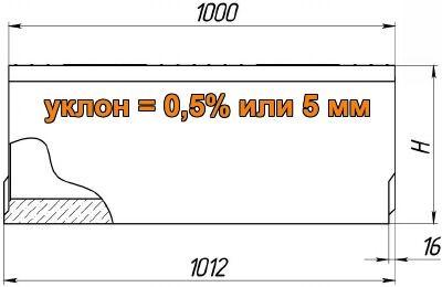 Бетонные лотки Maxi DN300 с уклоном