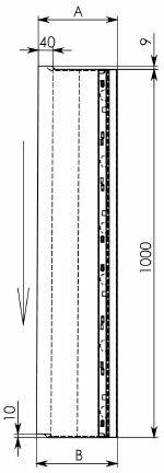Схема потока