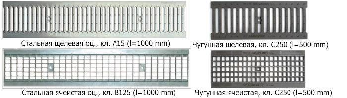 Решетки для лотка ЛВБ Plus 150 №0/2 тип 2