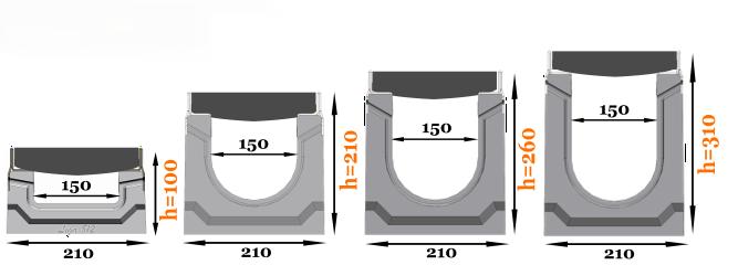 Лоток BetoMax Drive шириной сечения DN150
