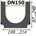 Лотки из пластика сечением DN150