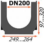Лотки из пластика сечением DN200